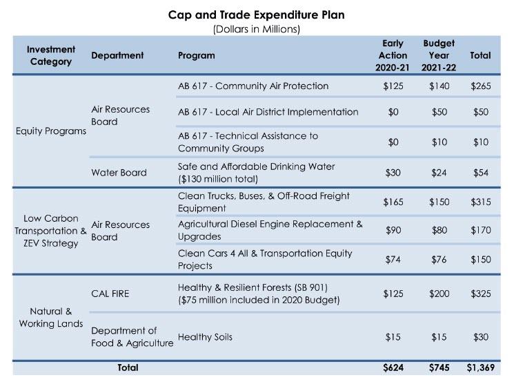 Cap Trade Plan 2021 01 12